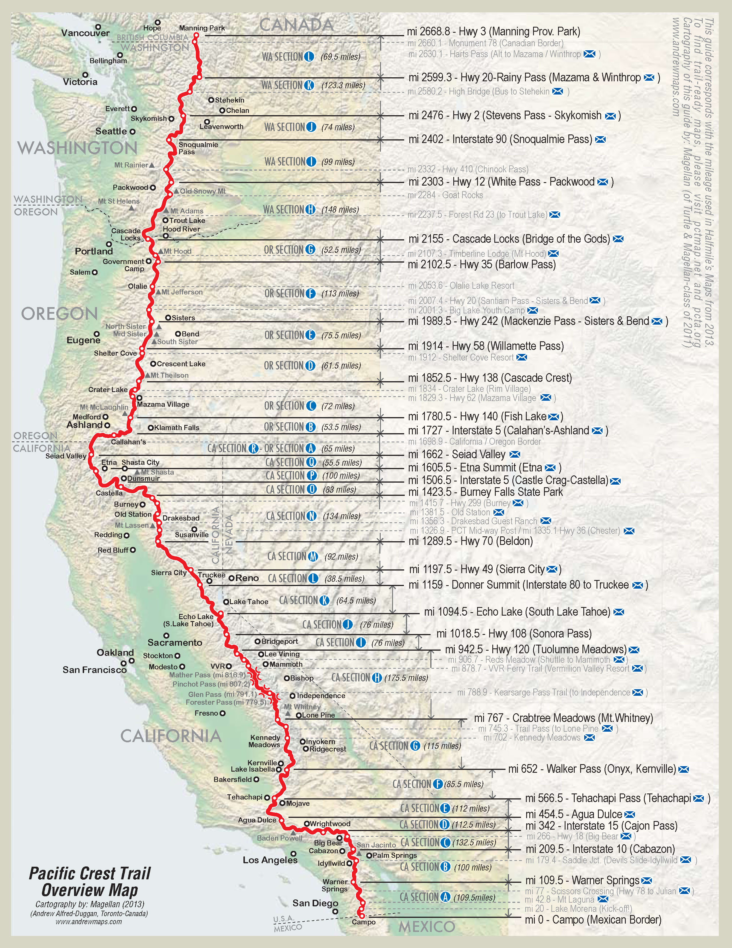 pct_overview.jpg